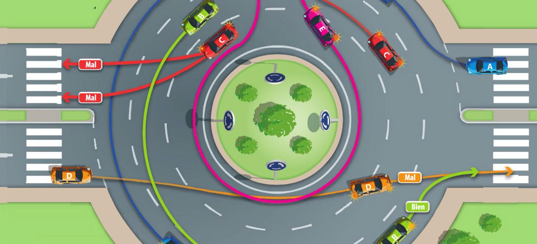 10 Normas Para Conducir Correctamente En Rotondas